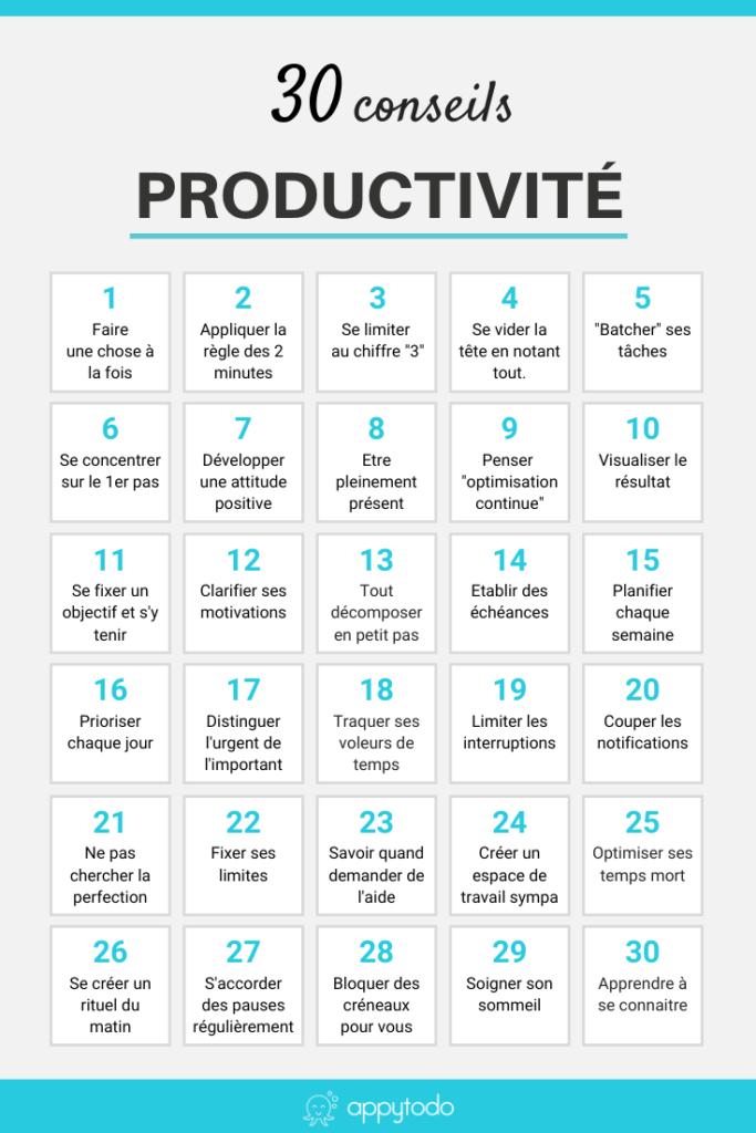30 Conseils Productivité - Infographie - Appytodo