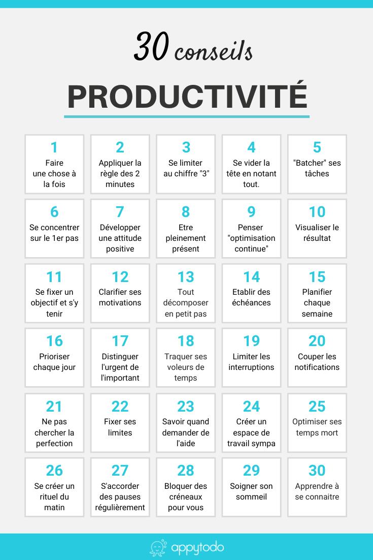 Infographie Productivité - Découvrez 30 conseils pour être plus efficace au quotidien : des réflexes, des règles et des astuces à adopter au travail comme à la maison. #productivité #efficacité via @catherineappytodo