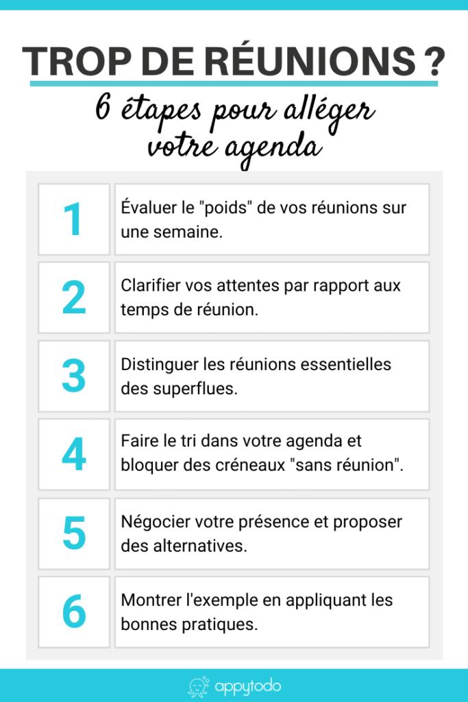Trop de réunions ? 6 étapes pour libérer du temps dans votre agenda - une infographie de Appytodo
