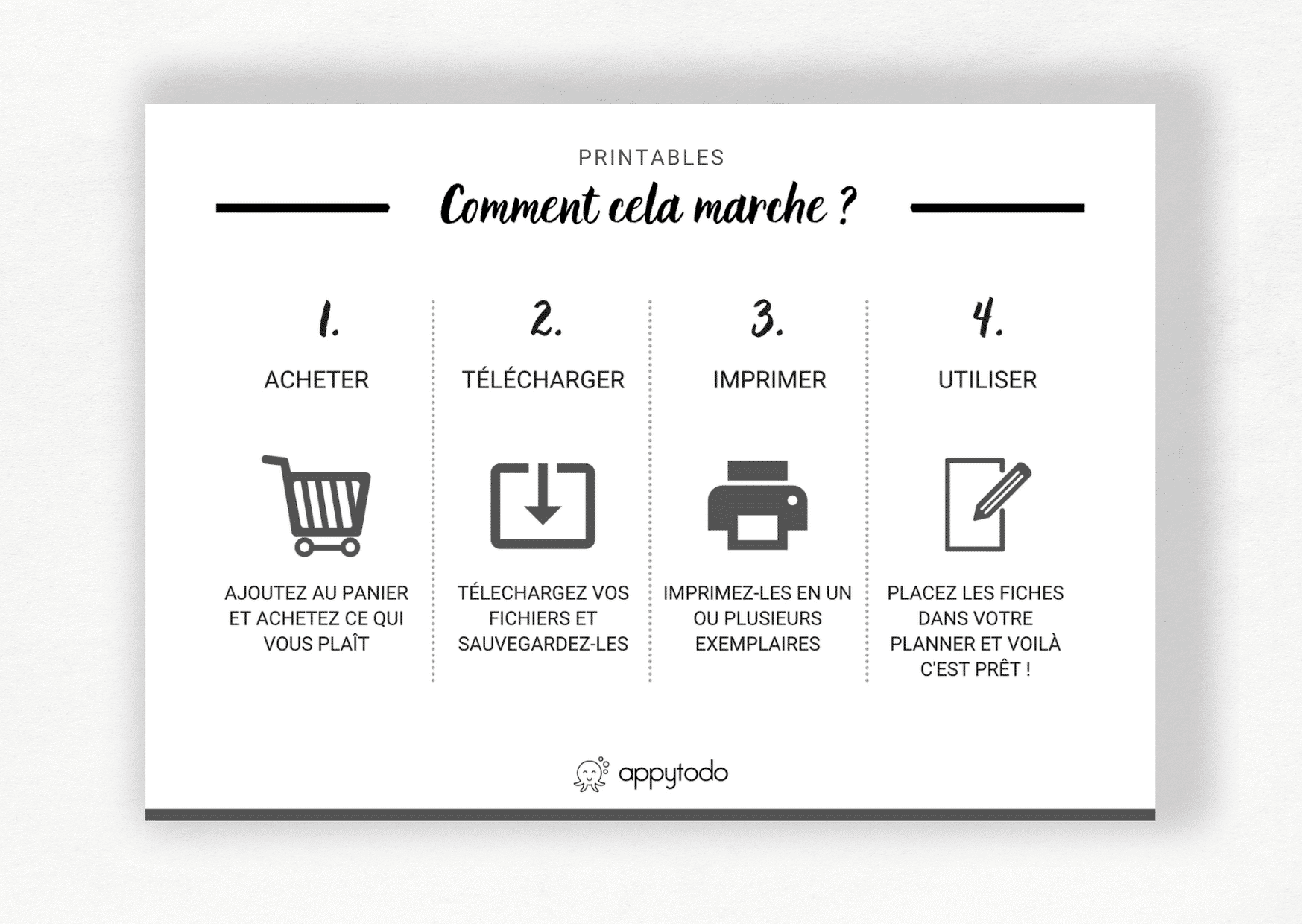 Comment utiliser les printables appytodo en français